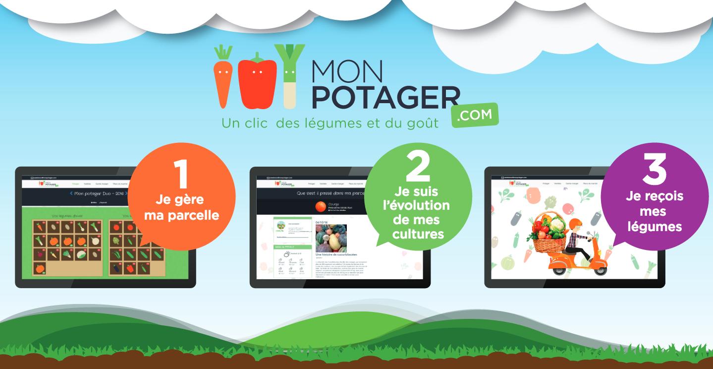 monpotager.com 4