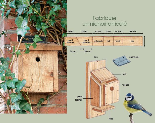 tutoriel pour fabriquer un nichoir pour les oiseaux